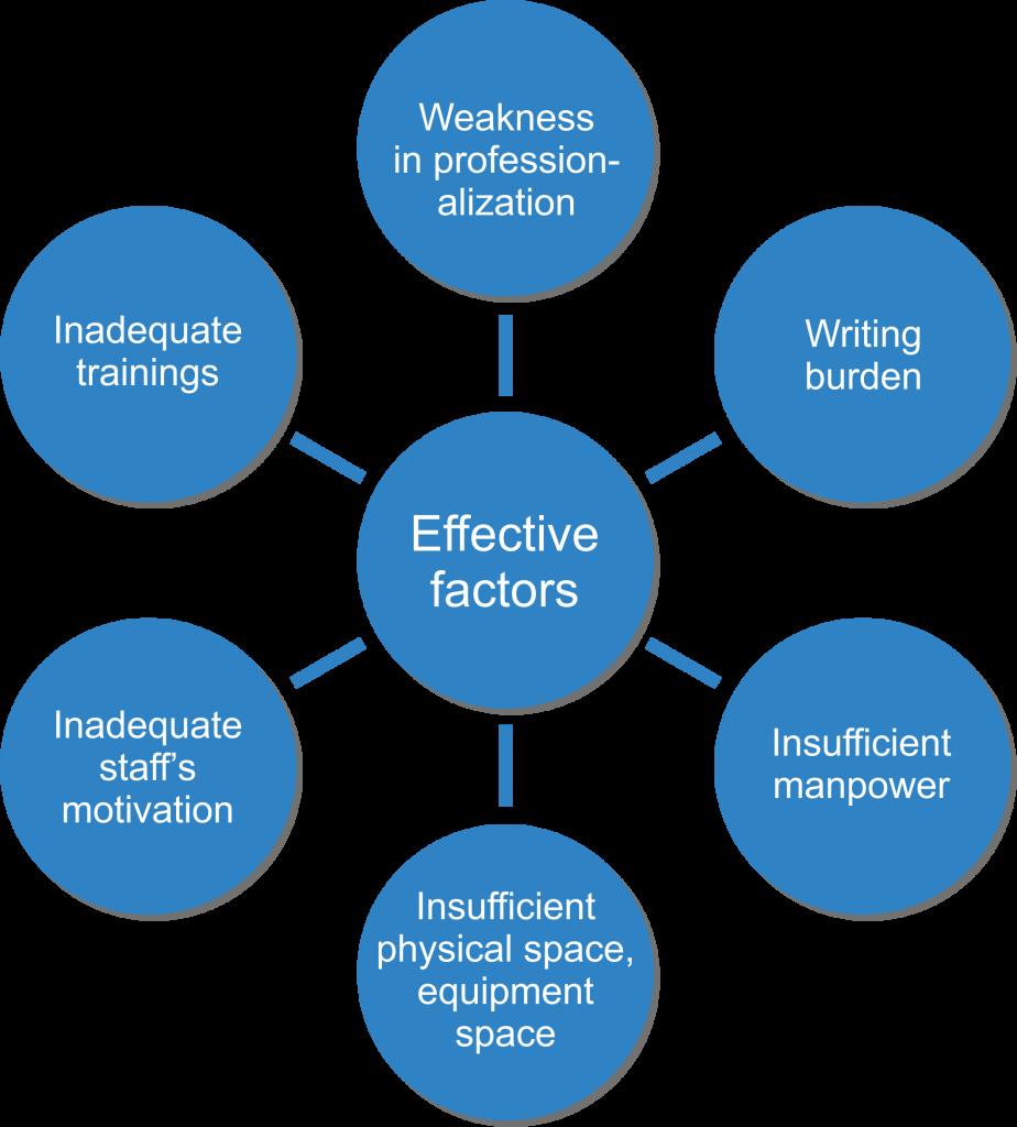EffectiveFactors