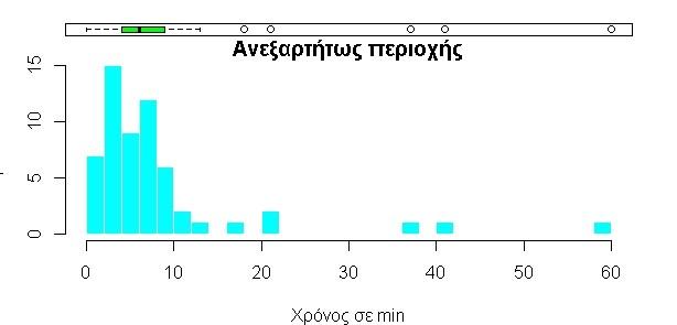 Ρωσική ταχύτητα dating στο Λονδίνο